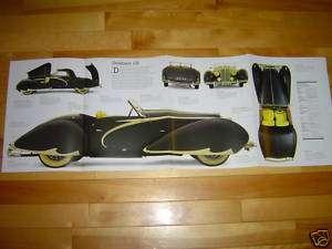 1947 DELAHAYE 135M / 1973 CITROEN SM Car POSTER PRINT