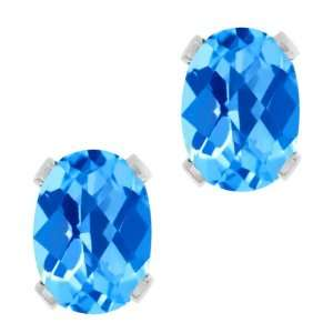 1.90 Ct Oval Checkerboard Shape Swiss Blue Topaz Silver