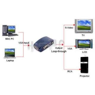 New PC VGA to AV TV RCA S Video Converter Box Adapter Dark Blue