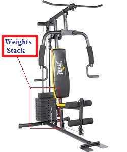 dynamix multi gym assembly instructions
