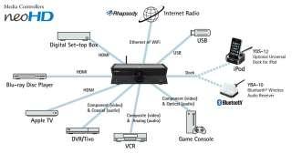 Yamaha YMC 500BL NeoHD Media Controller/AV Receiver (Black